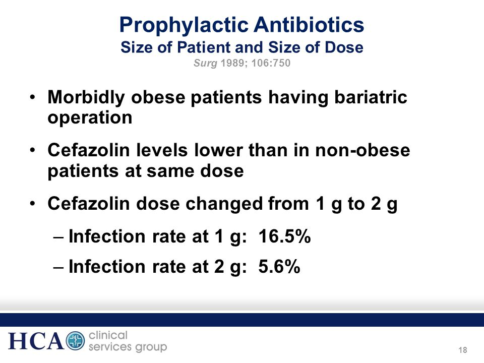 Prophylactic Antibiotics Size of Patient and Size of Dose Surg 1989; 106:750