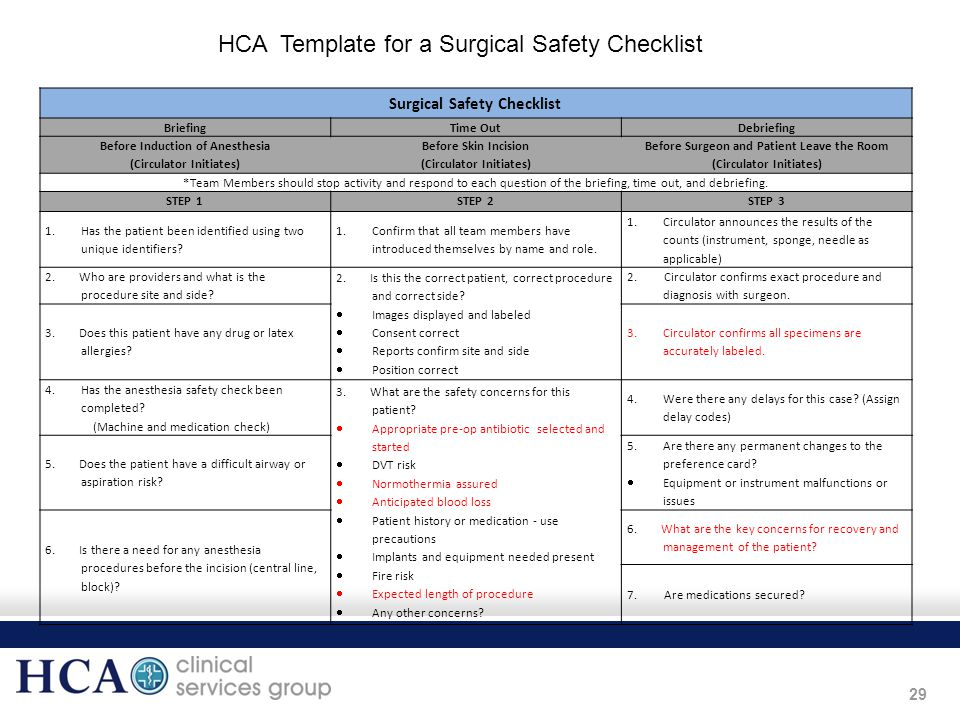 HCA Template for a Surgical Safety Checklist