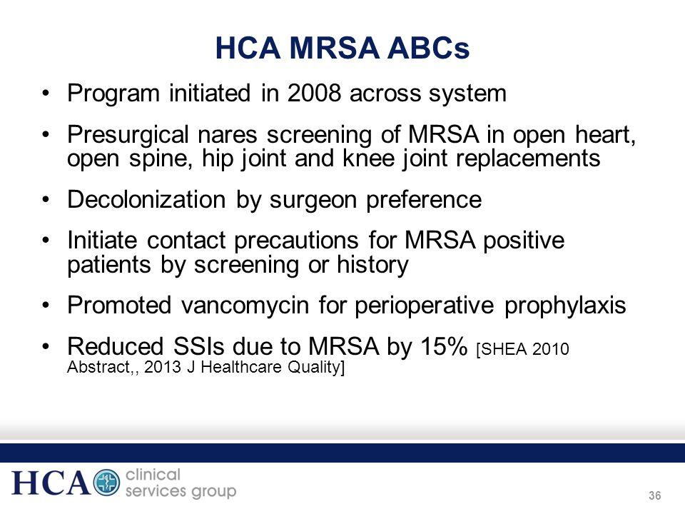 HCA MRSA ABCs Program initiated in 2008 across system