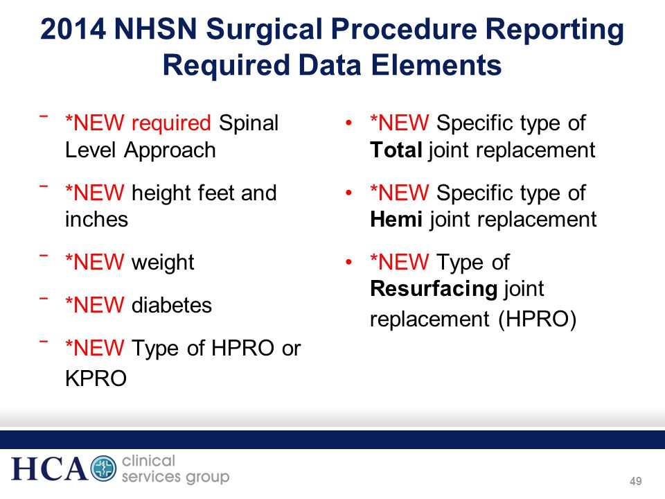 2014 NHSN Surgical Procedure Reporting Required Data Elements