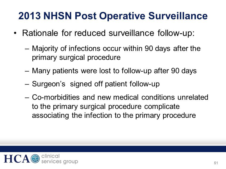 2013 NHSN Post Operative Surveillance
