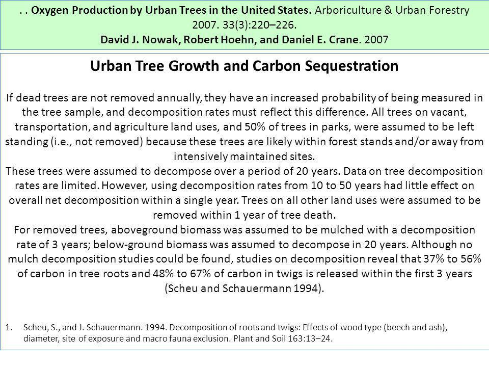 Urban Tree Growth and Carbon Sequestration