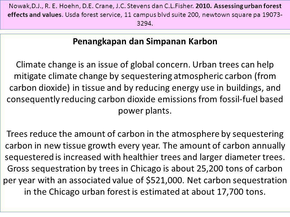 Penangkapan dan Simpanan Karbon