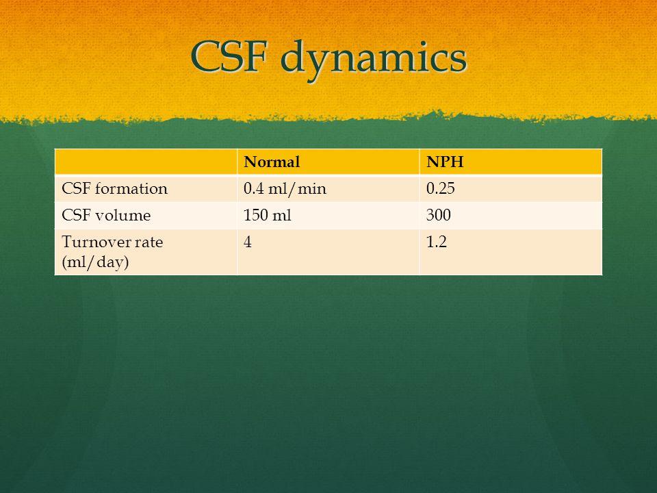 CSF dynamics Normal NPH CSF formation 0.4 ml/min 0.25 CSF volume