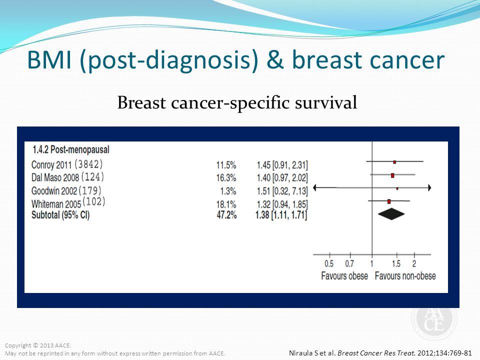 BMI (post-diagnosis) & breast cancer