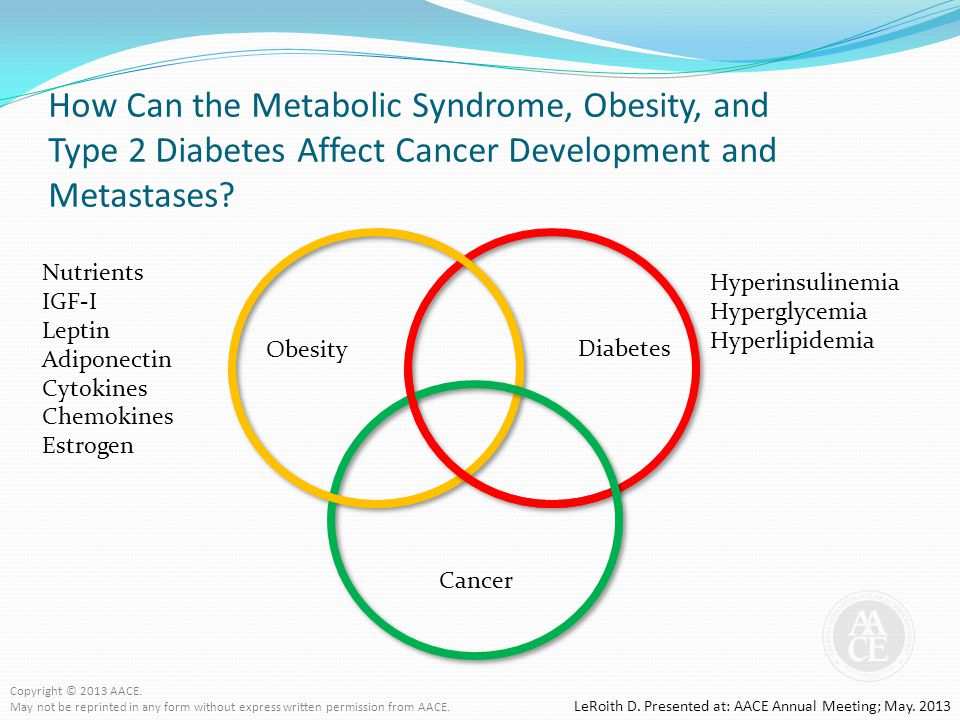 How Can the Metabolic Syndrome, Obesity, and Type 2 Diabetes Affect Cancer Development and Metastases