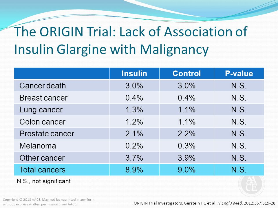 The ORIGIN Trial: Lack of Association of Insulin Glargine with Malignancy