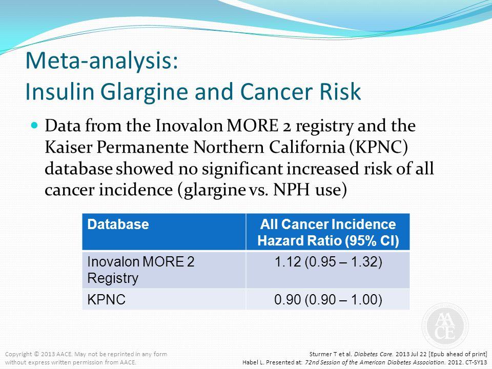 Meta-analysis: Insulin Glargine and Cancer Risk