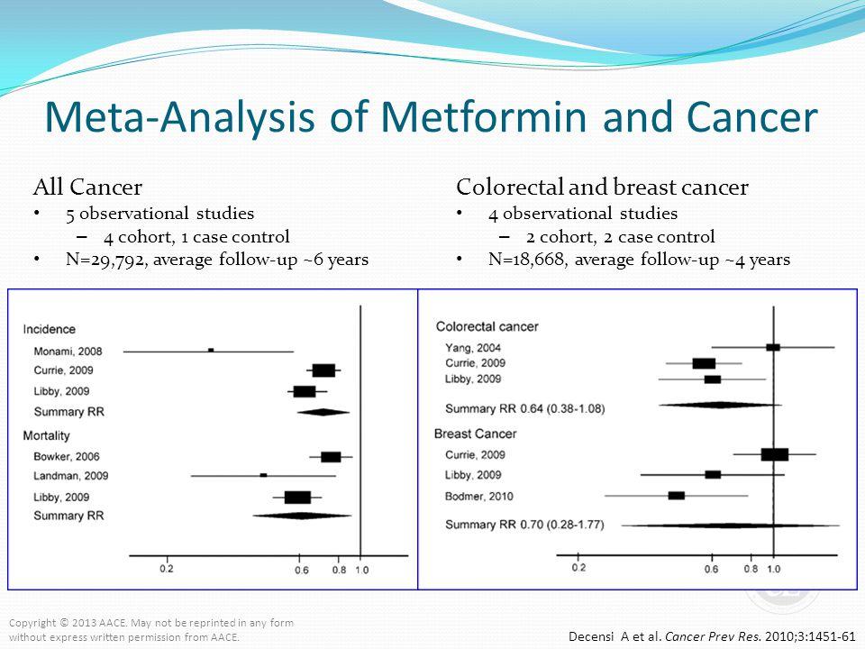 Meta-Analysis of Metformin and Cancer