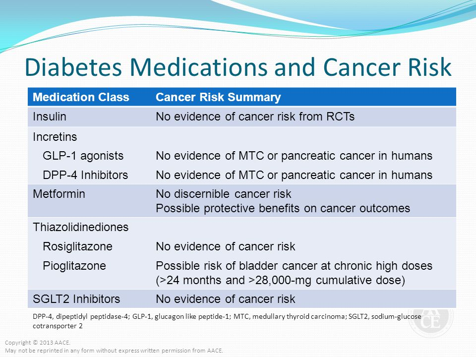 Diabetes Medications and Cancer Risk