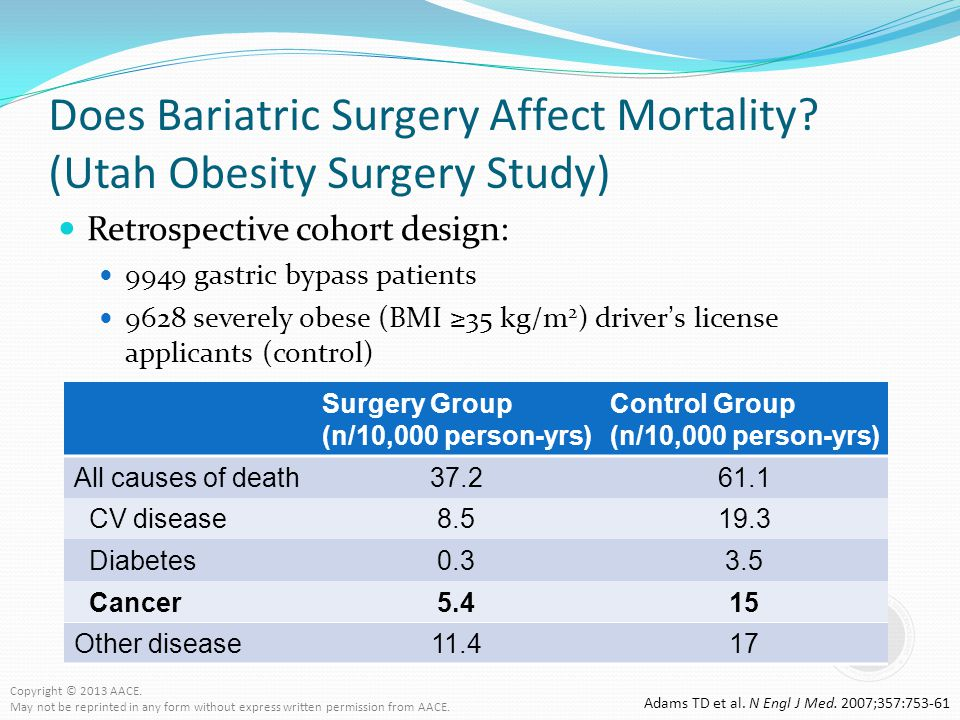Does Bariatric Surgery Affect Mortality (Utah Obesity Surgery Study)