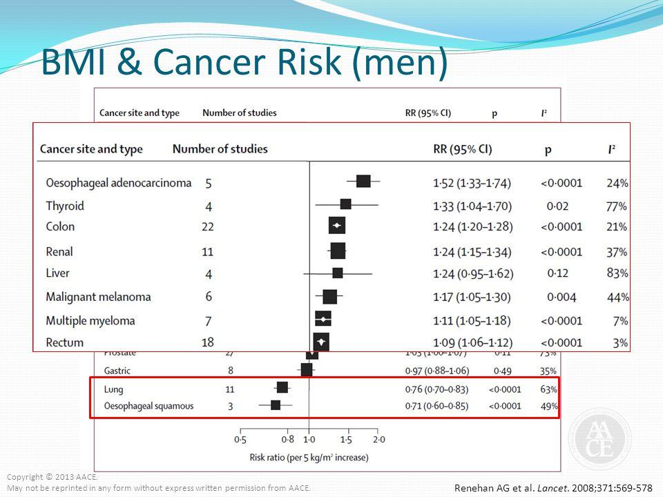 BMI & Cancer Risk (men) Renehan AG et al. Lancet. 2008;371:569-578