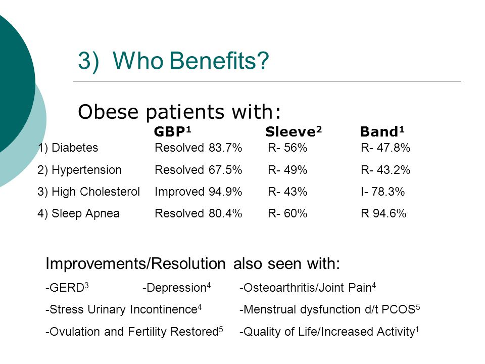 3) Who Benefits Obese patients with: GBP1 Sleeve2 Band1