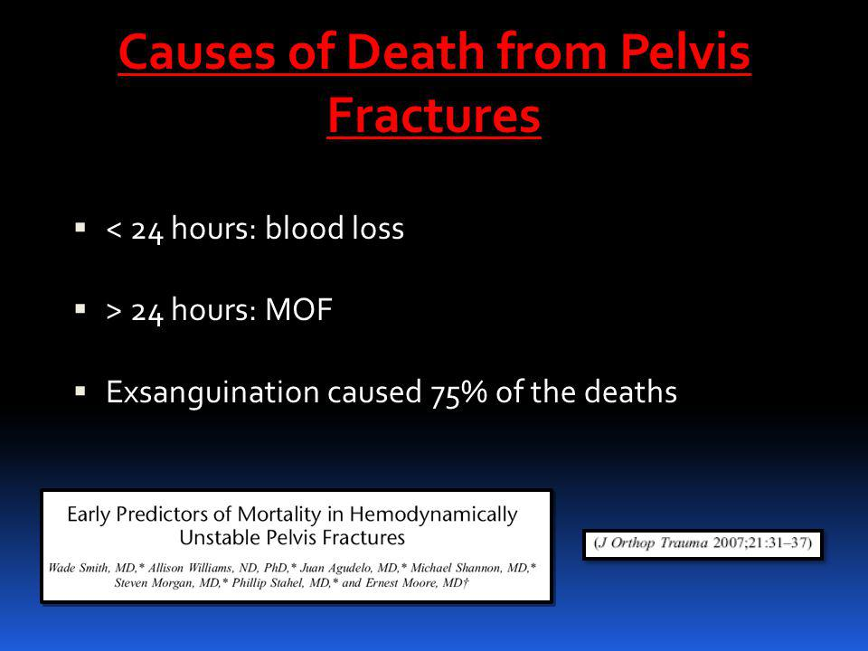 Causes of Death from Pelvis Fractures