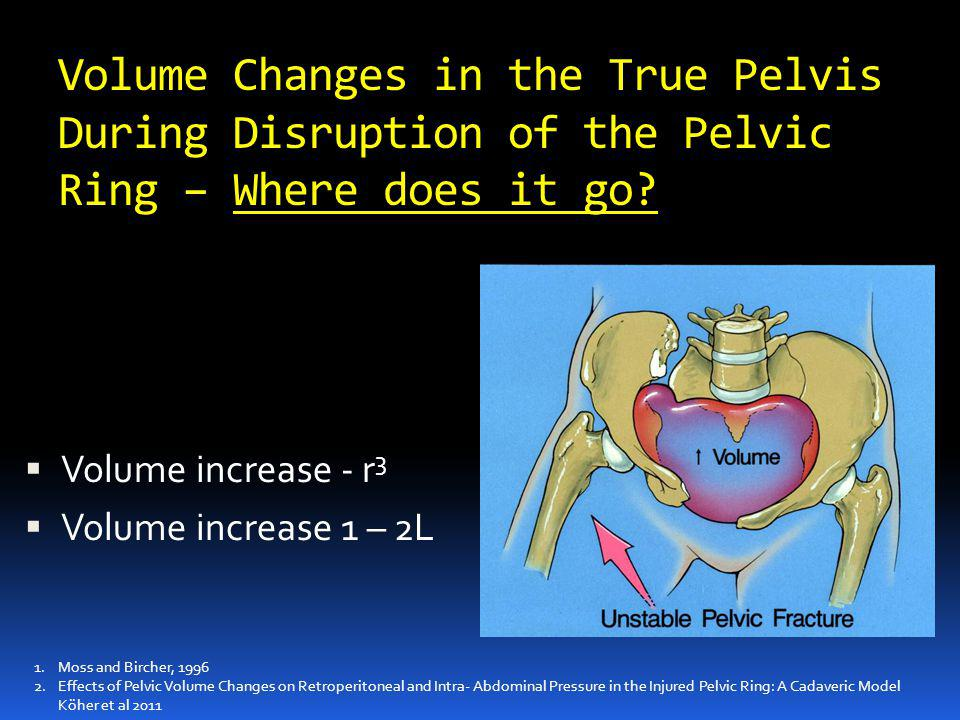 Volume Changes in the True Pelvis During Disruption of the Pelvic Ring – Where does it go