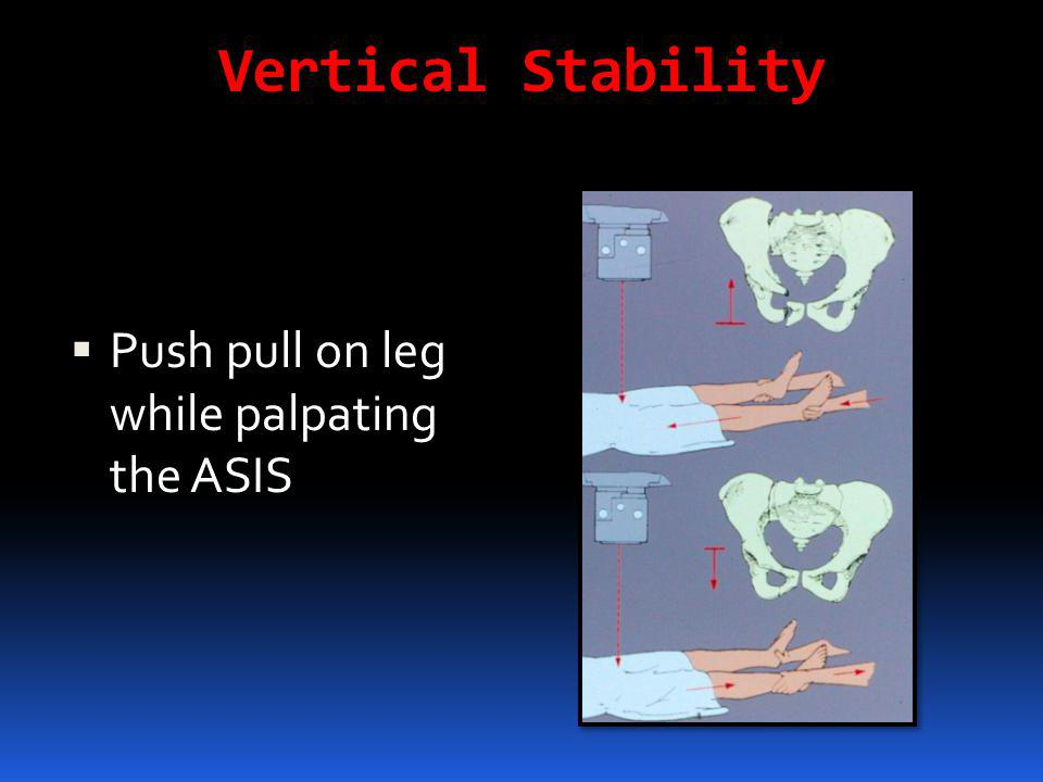 Vertical Stability Push pull on leg while palpating the ASIS