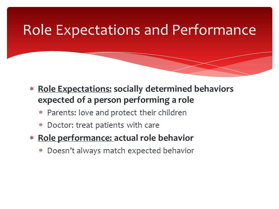Role Expectations and Performance