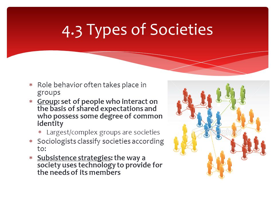 4.3 Types of Societies Role behavior often takes place in groups