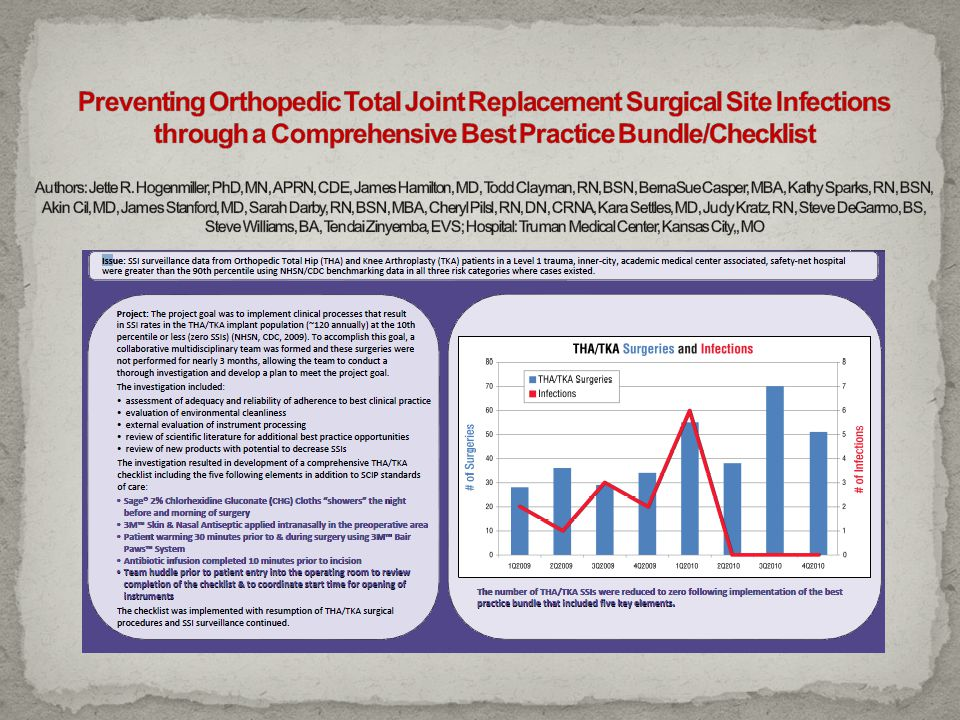 Preventing Orthopedic Total Joint Replacement Surgical Site Infections through a Comprehensive Best Practice Bundle/Checklist Authors: Jette R.