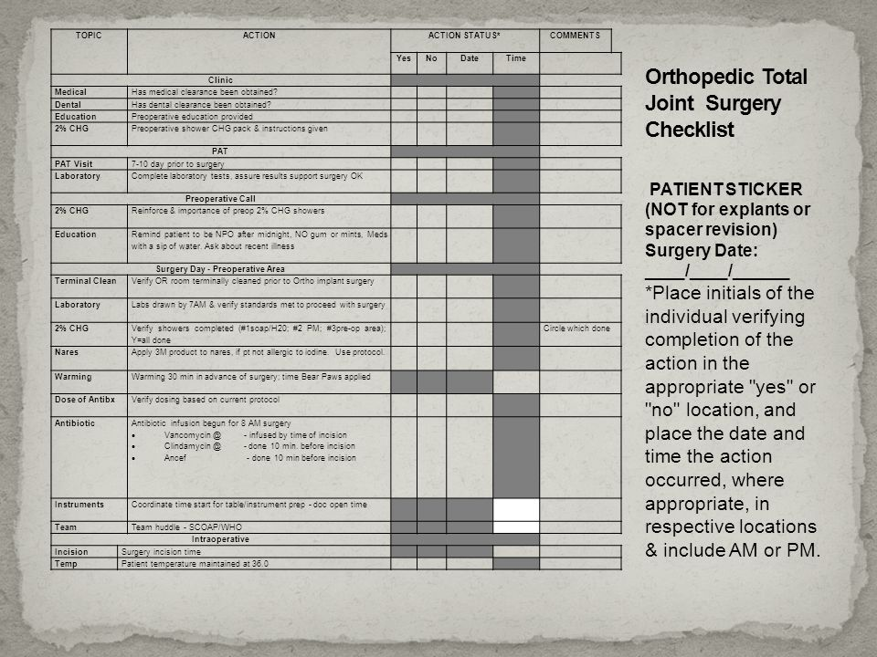 Orthopedic Total Joint Surgery Checklist