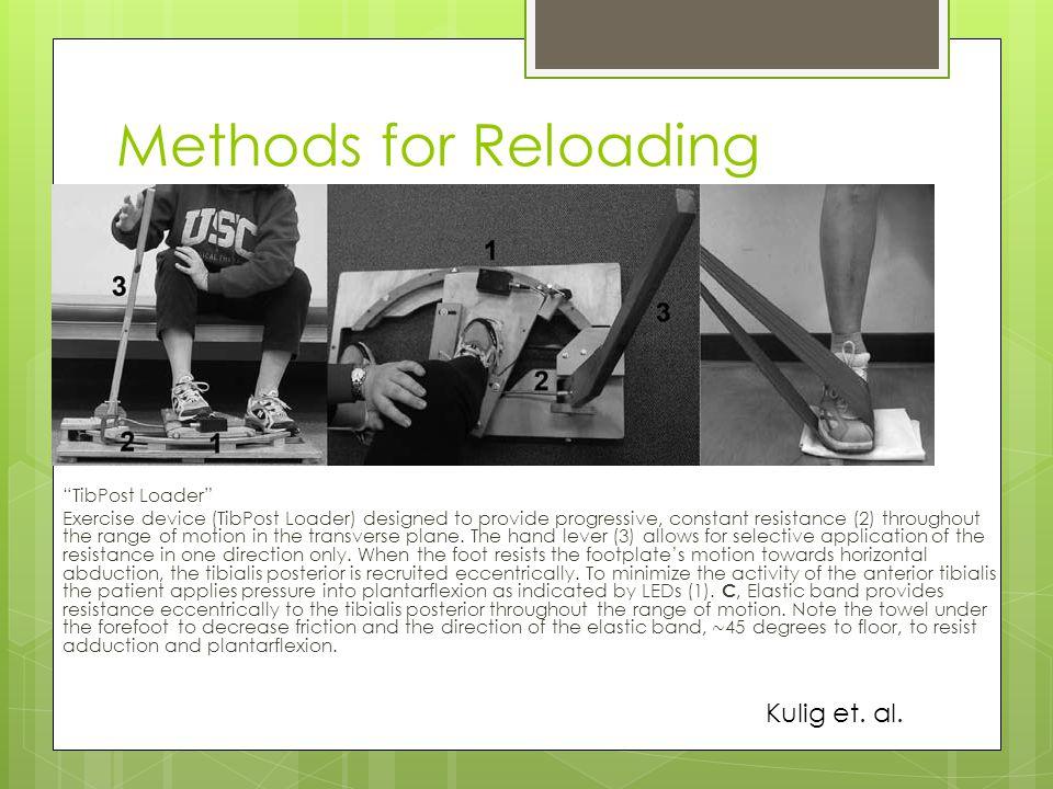 Methods for Reloading Kulig et. al.