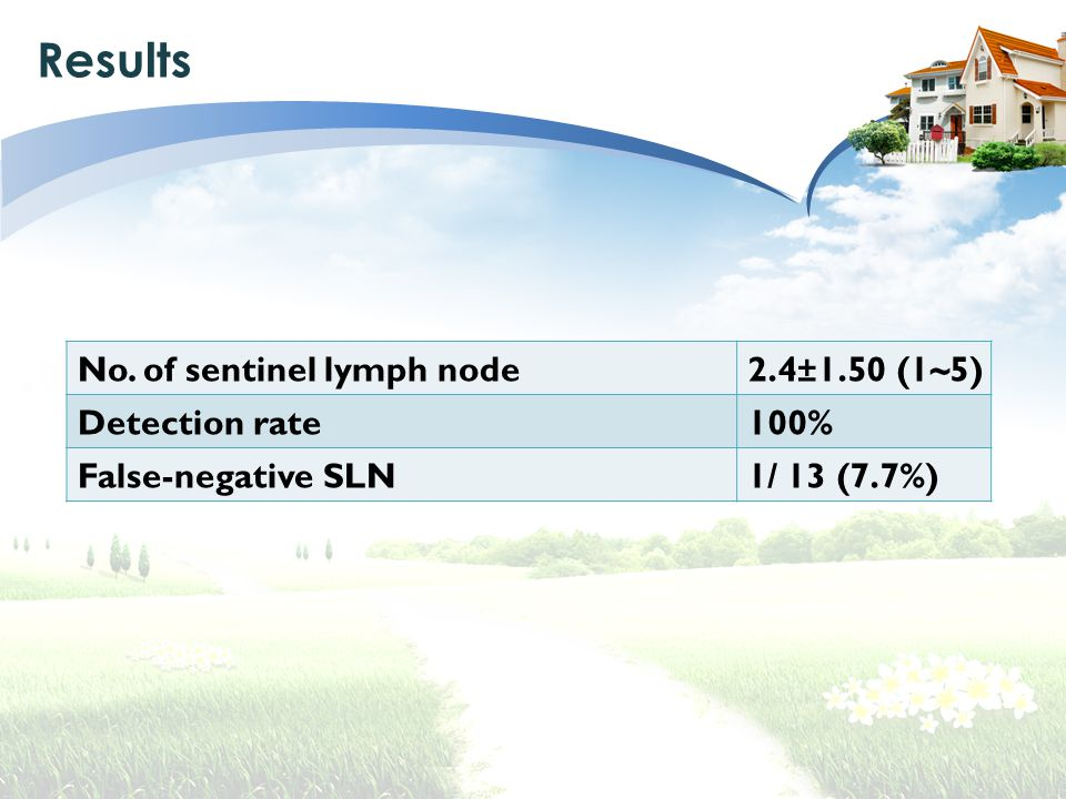 Results No. of sentinel lymph node 2.4±1.50 (1~5) Detection rate 100%