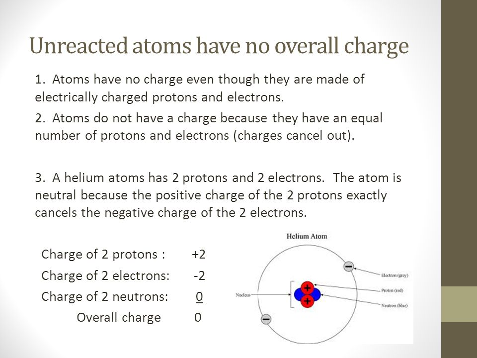 Unreacted atoms have no overall charge