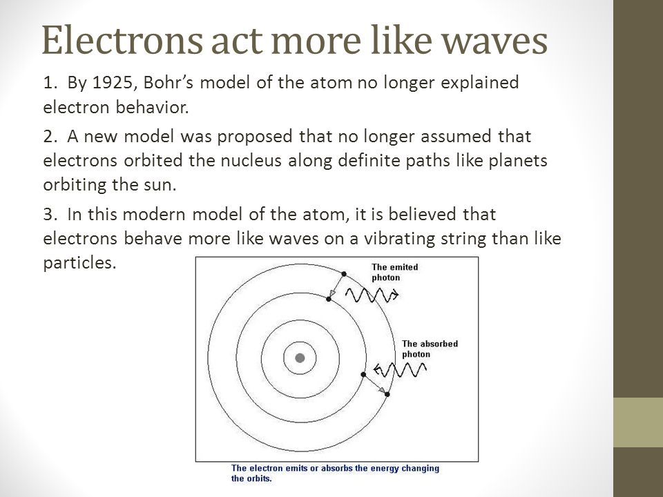 Electrons act more like waves