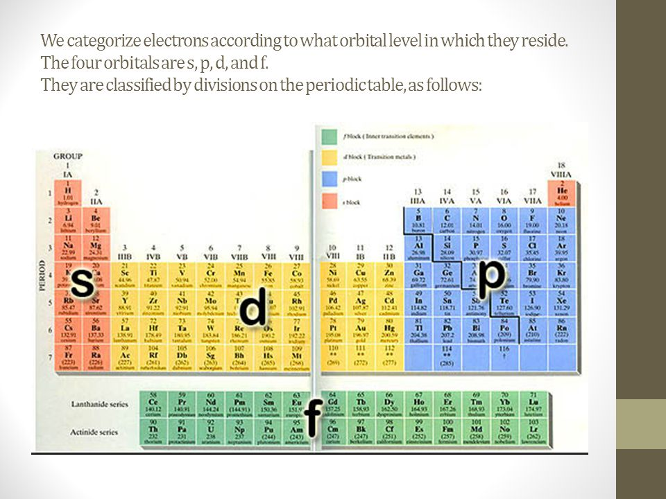 We categorize electrons according to what orbital level in which they reside.