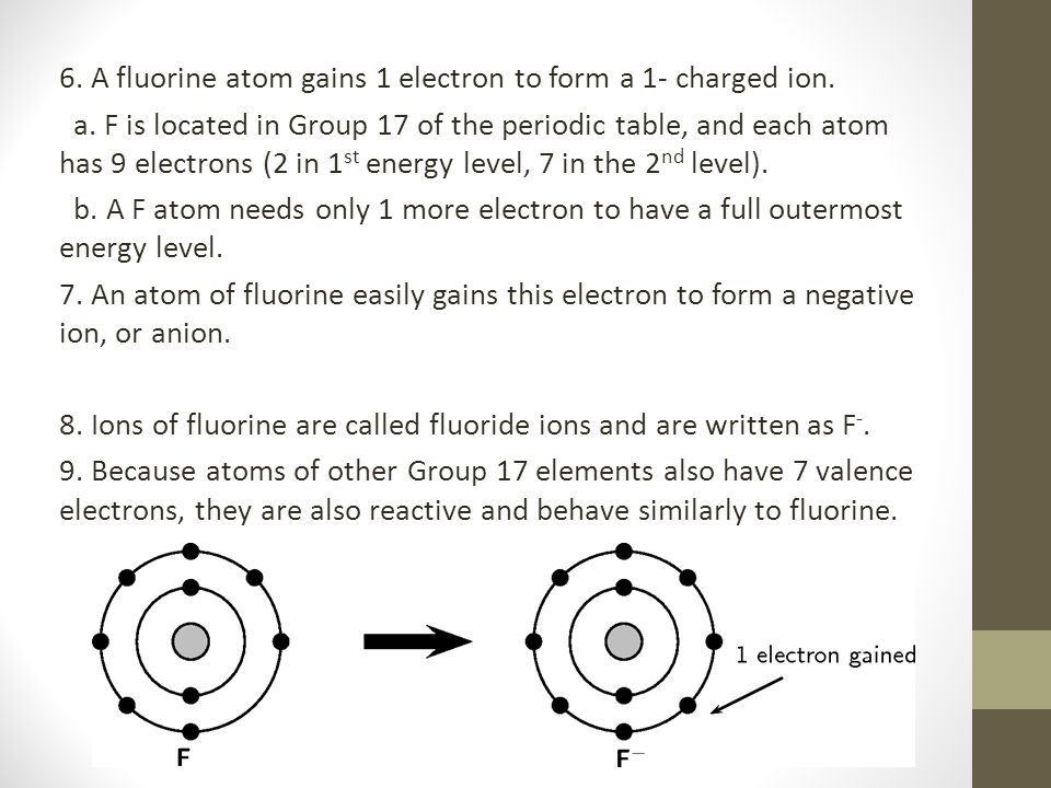 6. A fluorine atom gains 1 electron to form a 1- charged ion. a