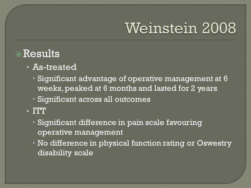 Weinstein 2008 Results As-treated ITT