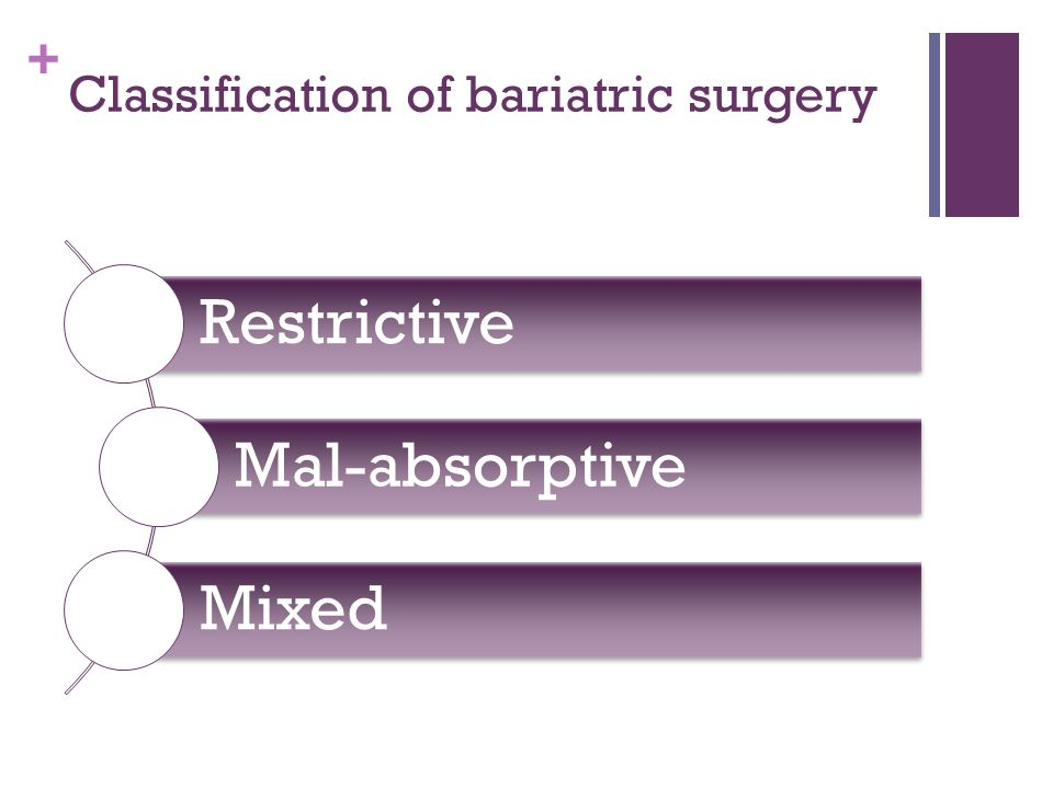 Classification of bariatric surgery
