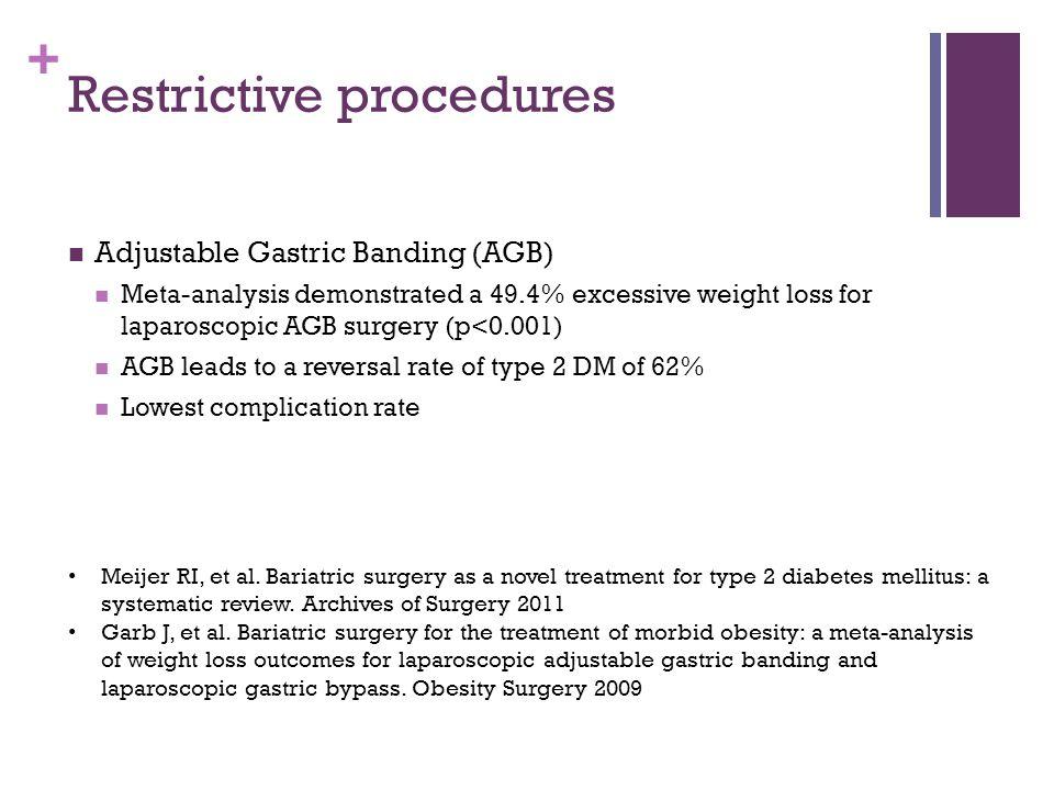 Restrictive procedures