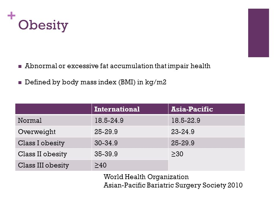 Obesity Abnormal or excessive fat accumulation that impair health
