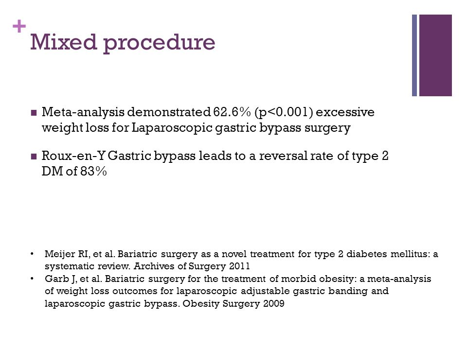Mixed procedure Meta-analysis demonstrated 62.6% (p<0.001) excessive weight loss for Laparoscopic gastric bypass surgery.