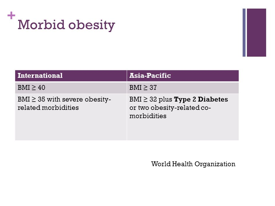 Morbid obesity International Asia-Pacific BMI ≥ 40 BMI ≥ 37