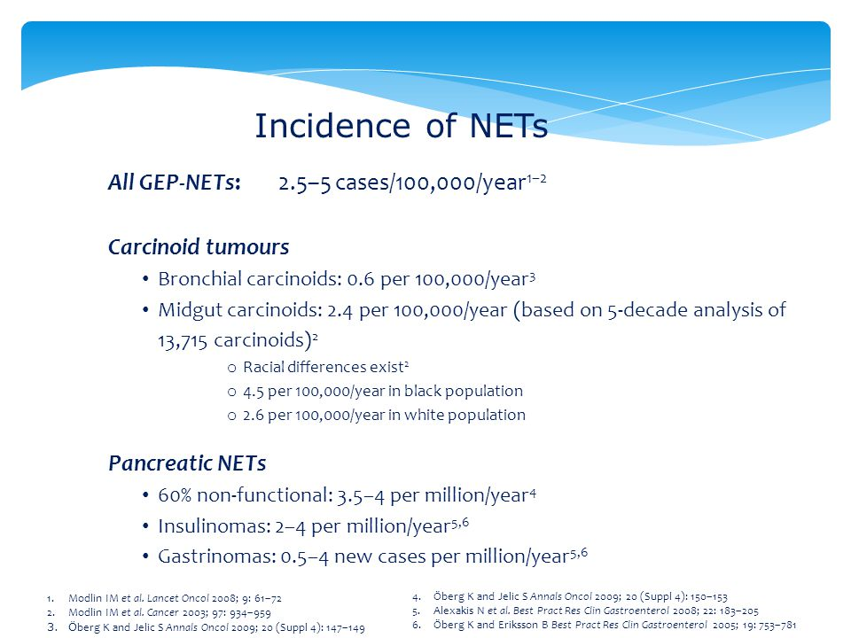 Incidence of NETs All GEP-NETs: 2.5–5 cases/100,000/year1–2