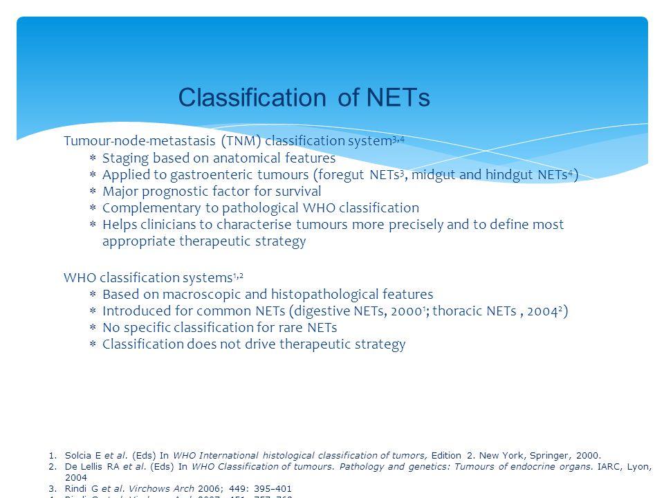 Classification of NETs