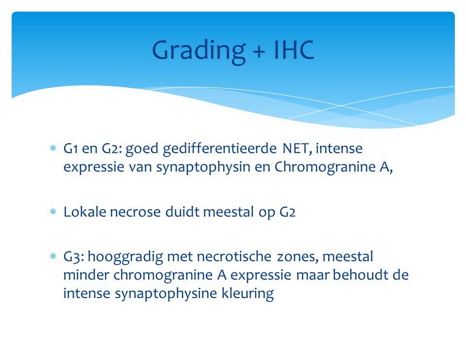Grading + IHC G1 en G2: goed gedifferentieerde NET, intense expressie van synaptophysin en Chromogranine A,
