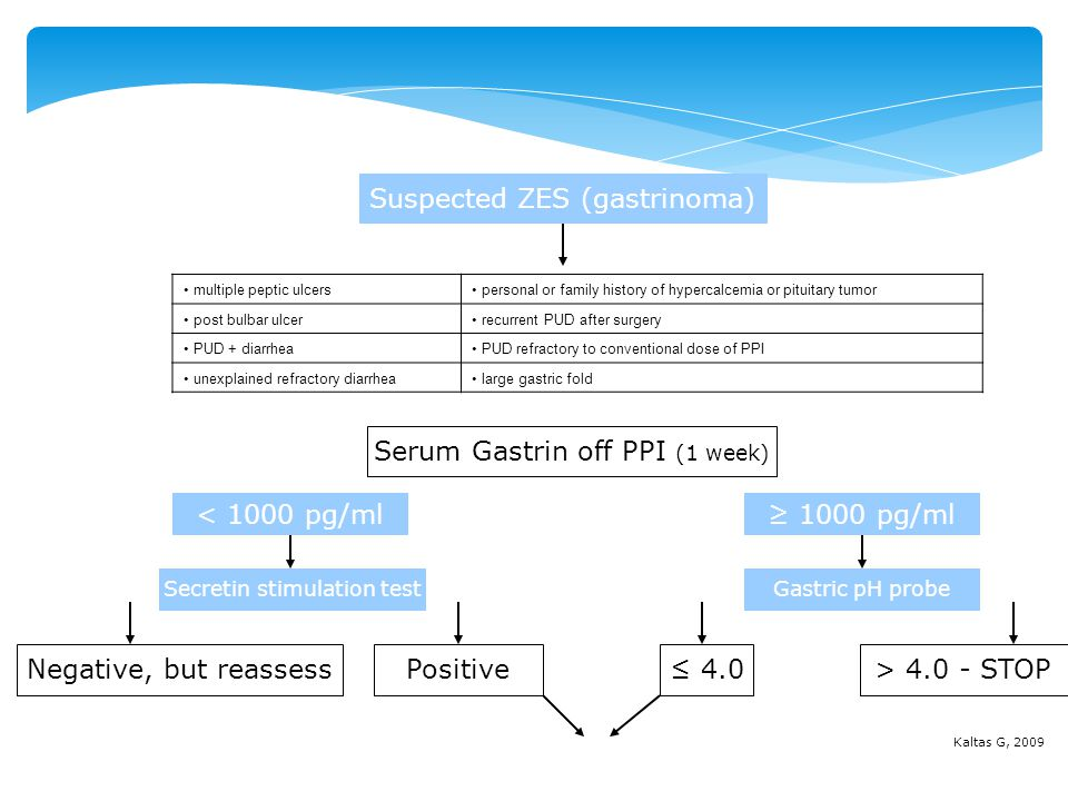 Gastrin Suspected ZES (gastrinoma) Serum Gastrin off PPI (1 week)