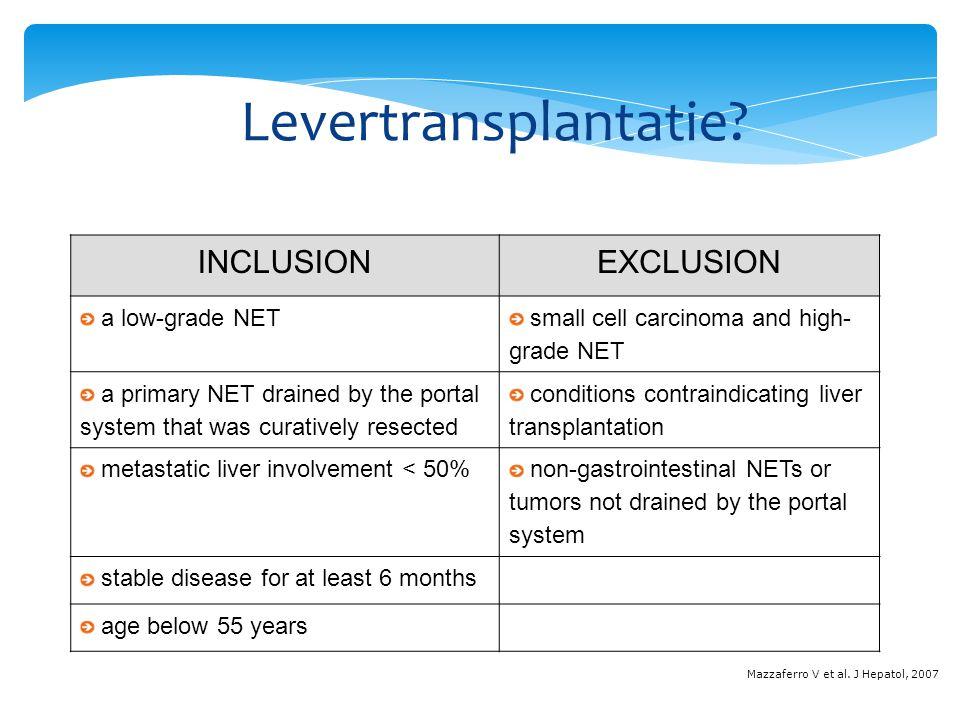 Levertransplantatie INCLUSION EXCLUSION No Standard of Care!