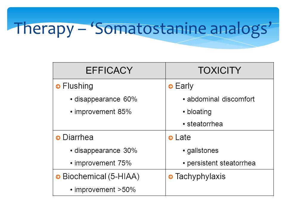 Somatostatin analogs (SSAs)