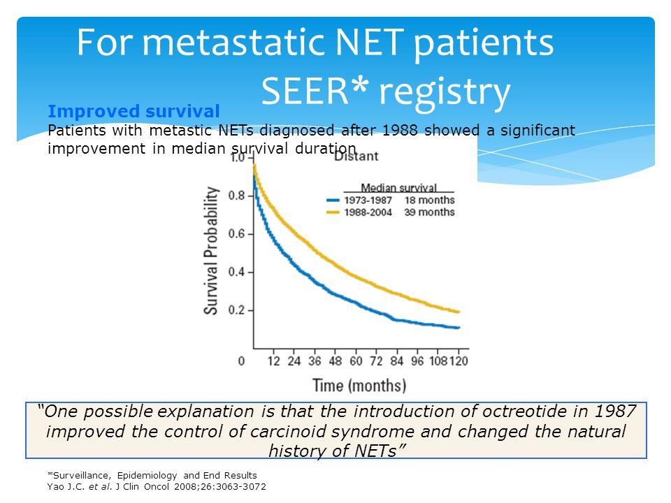 For metastatic NET patients SEER* registry