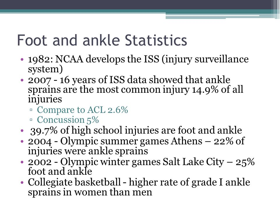 Foot and ankle Statistics