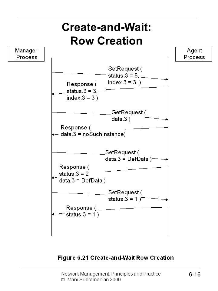 Create-and-Wait: Row Creation