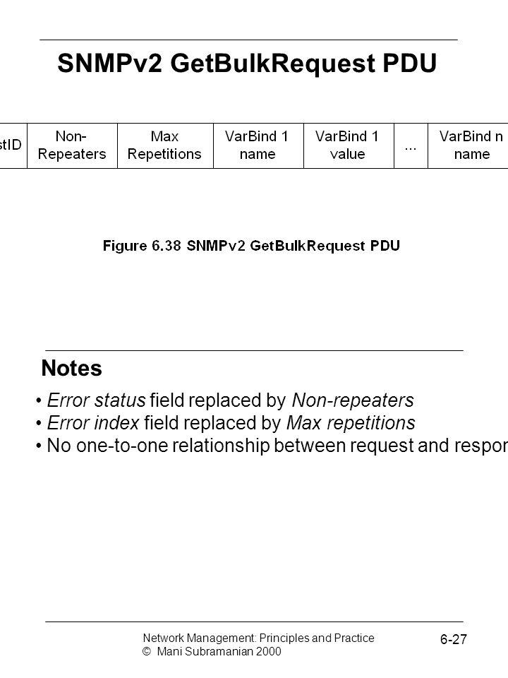 SNMPv2 GetBulkRequest PDU