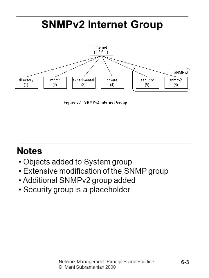 SNMPv2 Internet Group Notes Objects added to System group
