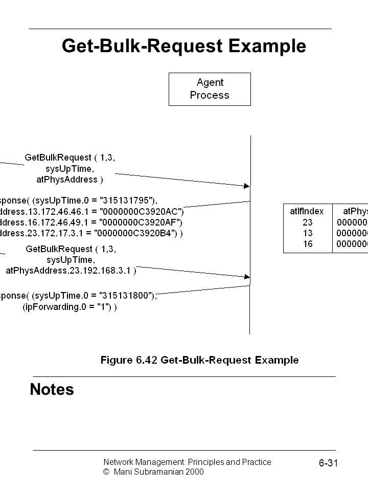 Get-Bulk-Request Example