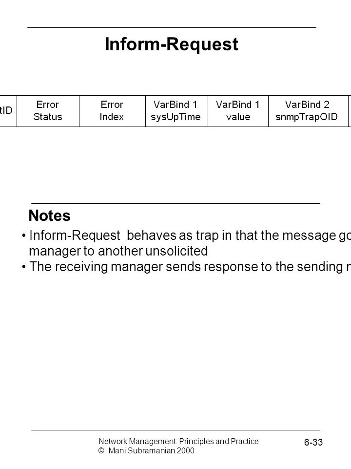Inform-Request Notes. Inform-Request behaves as trap in that the message goes from one manager to another unsolicited.