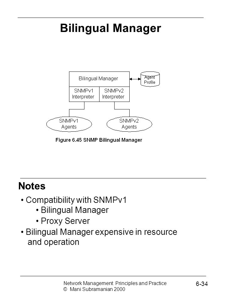 Bilingual Manager Notes Compatibility with SNMPv1 Bilingual Manager